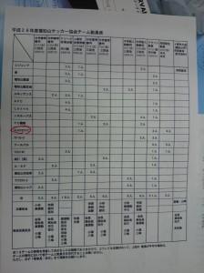 福知山サッカー社会人のボランティア日程表